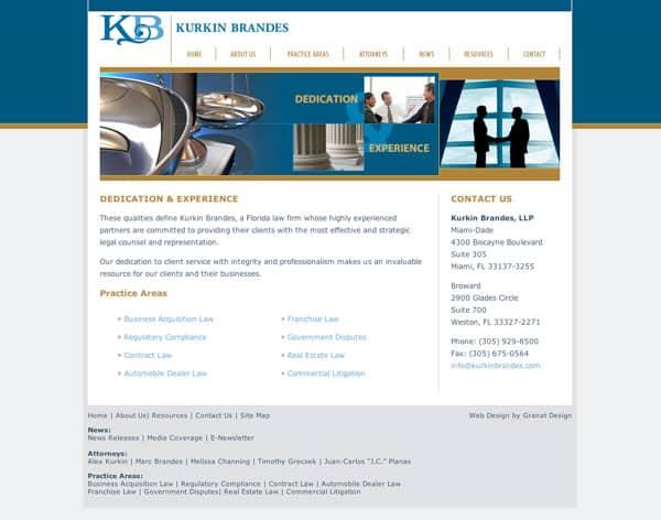 Kurkin Brandes Law